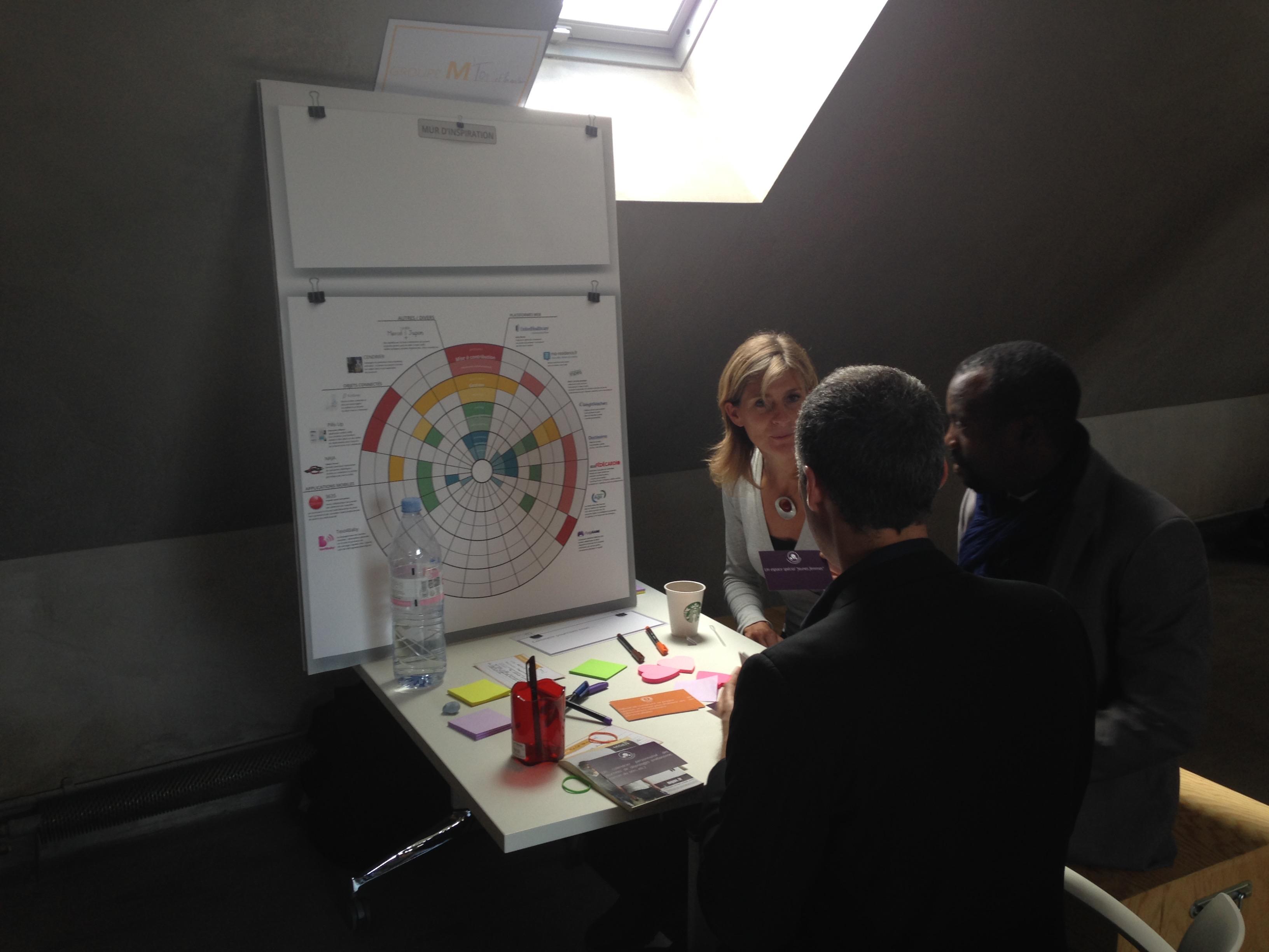 co-création plateforme santé