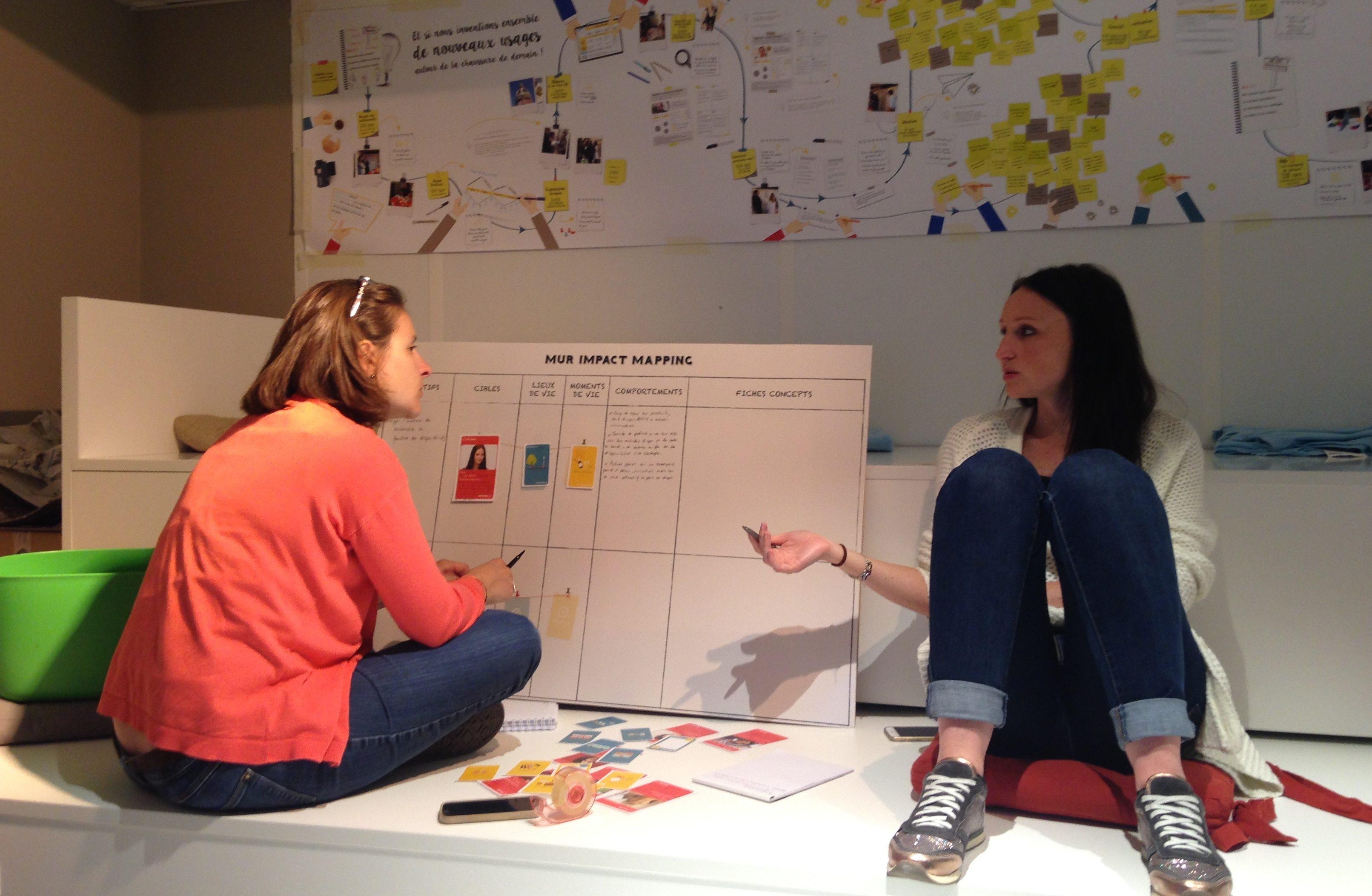 atelier créativité impact mapping